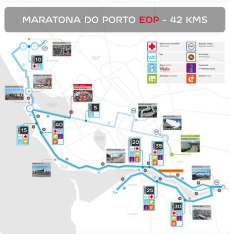marathon Porto 2013